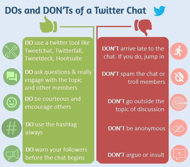DOs donts of a twitter chat